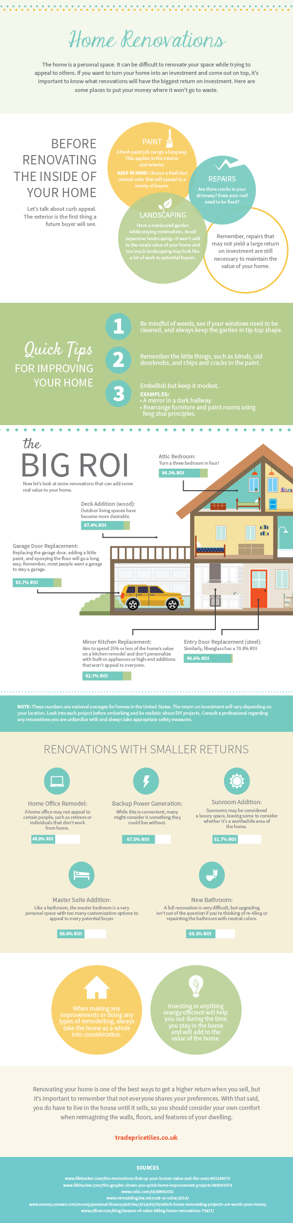 Maximise your property value when renovating