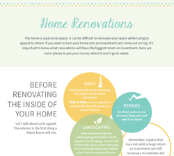 Use home renovation to maximise property value